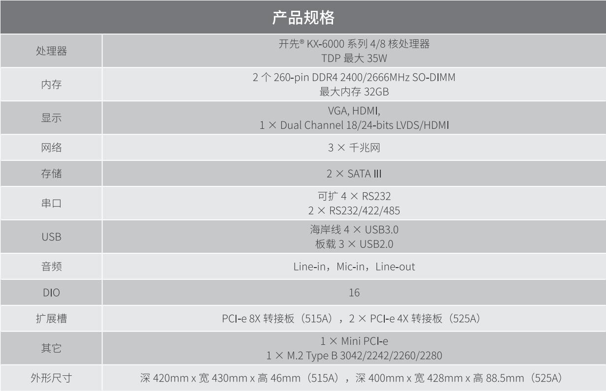 海川智能 ZCS-515A/525A 标准 19