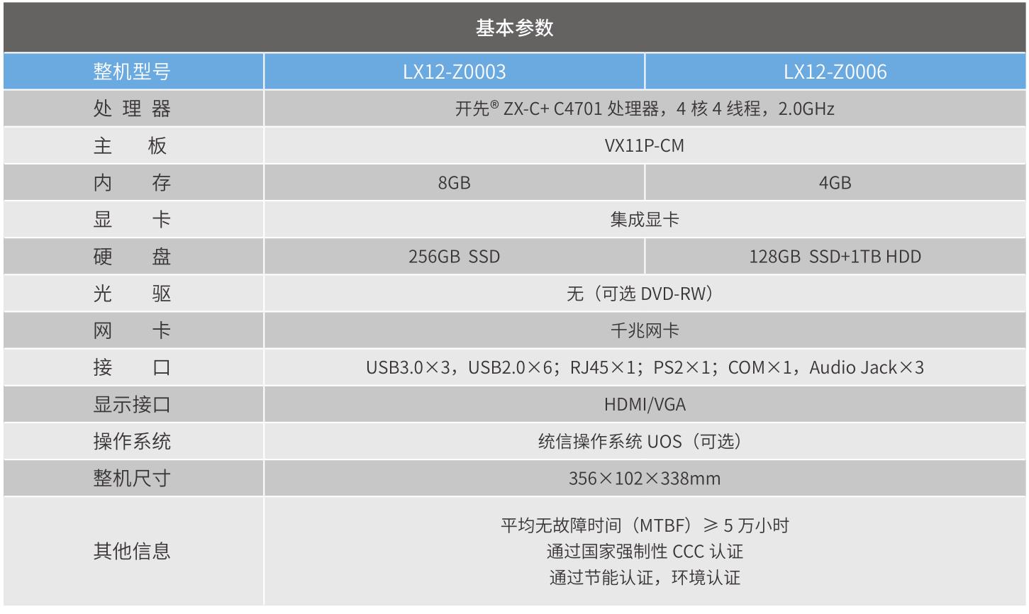 海尔博越LX12-Z0003/Z0006台式机