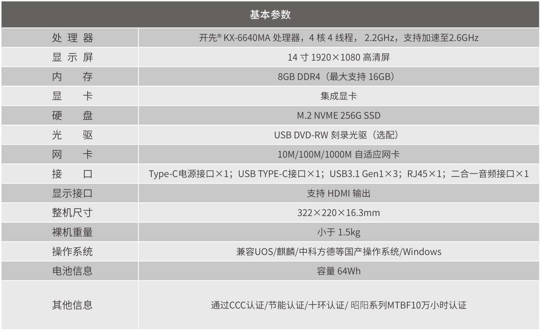 联想昭阳CF4620系列笔记本