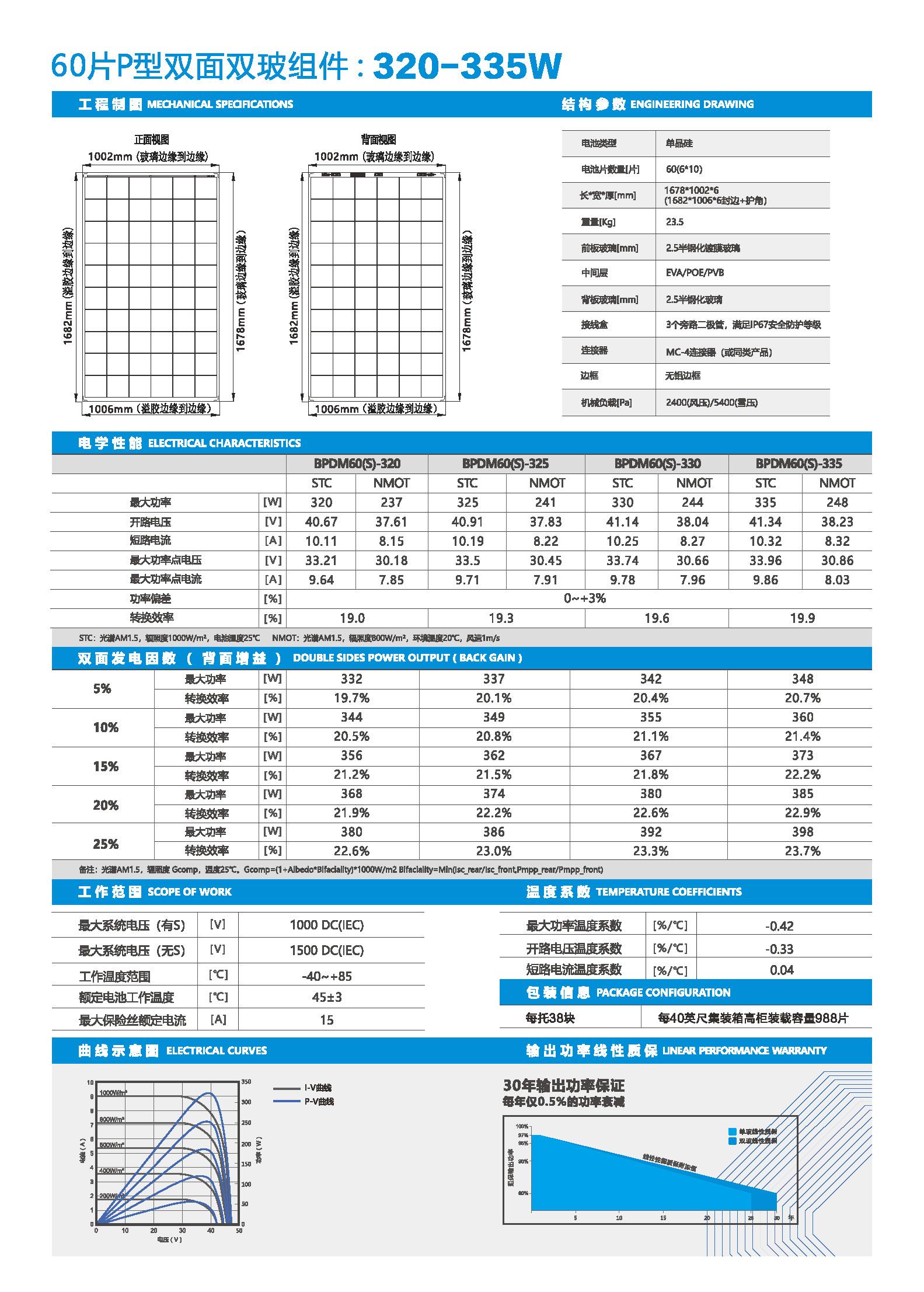 BPDM60-320-335-60片P型单晶双面双玻