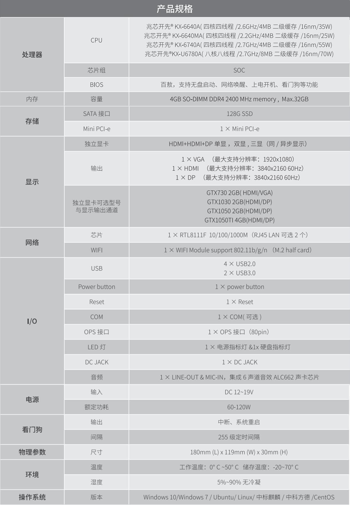 爱鑫微 AOS-SOZK6A341SXG OPS电脑