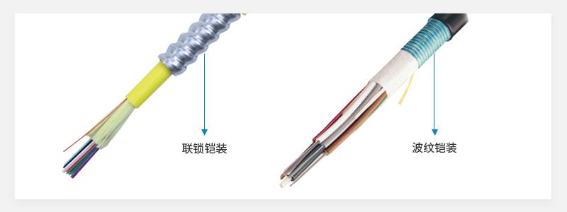 铠装光缆基础知识解析