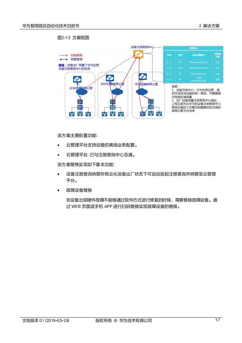 华为智简园区自动化技术白皮书
