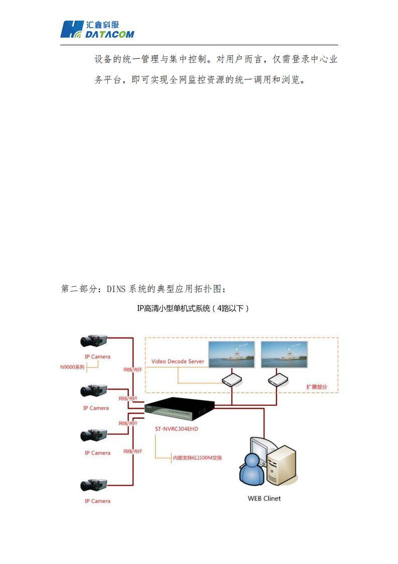 汇鑫科服之高清数字监控系统解决方案