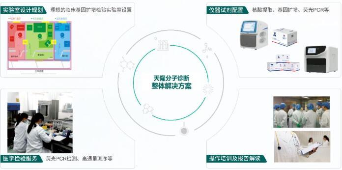 【喜報】天隆科技B族鏈球菌核酸檢測試劑獲NMPA批準上市