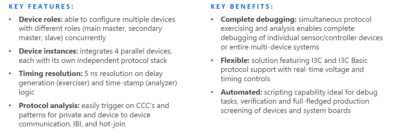 I3C协议分析仪及训练器