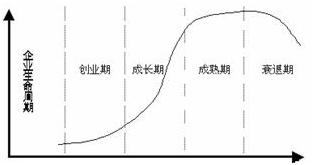 """成长中研发型企业的""""烦恼"""""""