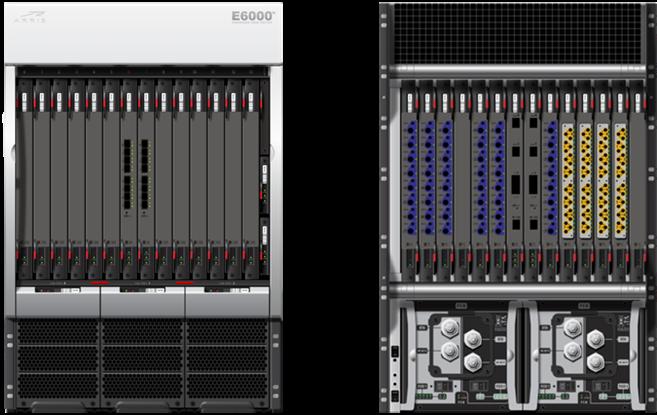 ARRIS E600聚合边缘路由器测试系统