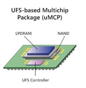 传uMCP5也要来了,uMCP会取代eMCP成为智能手机主流存储吗?