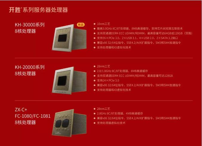 国产CPU为数据中心业务提供可靠支持