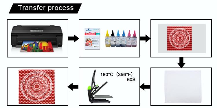 Printing for Sublimation Bandana