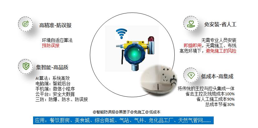 "NB-IoT工业气体报警器 ——安全生产中必不可少的 ""保护伞 """
