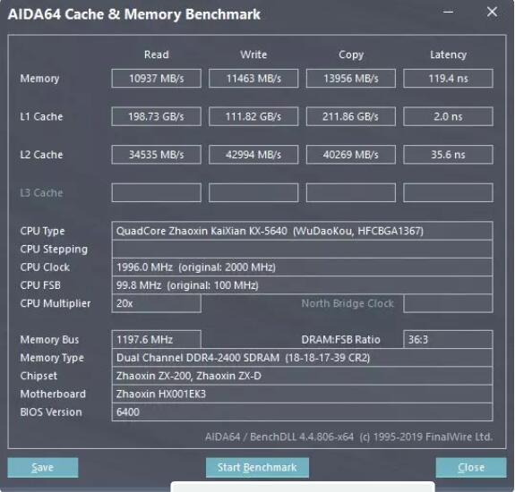 兆芯CPU获权威软件AIDA64正式支持