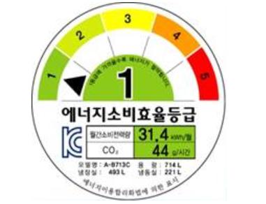 韩国能效MEPS