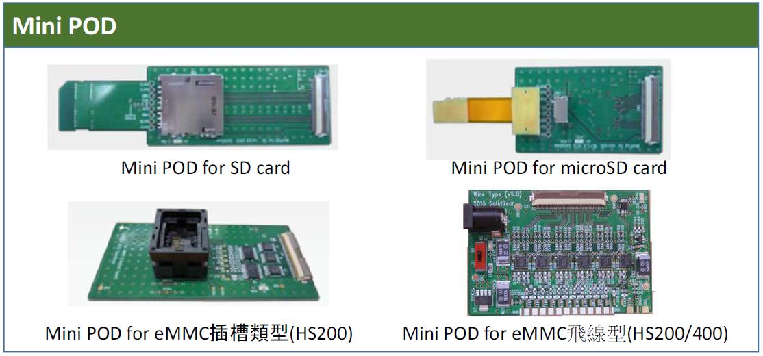 SD/SDIO/eMMC Minipod测试附件