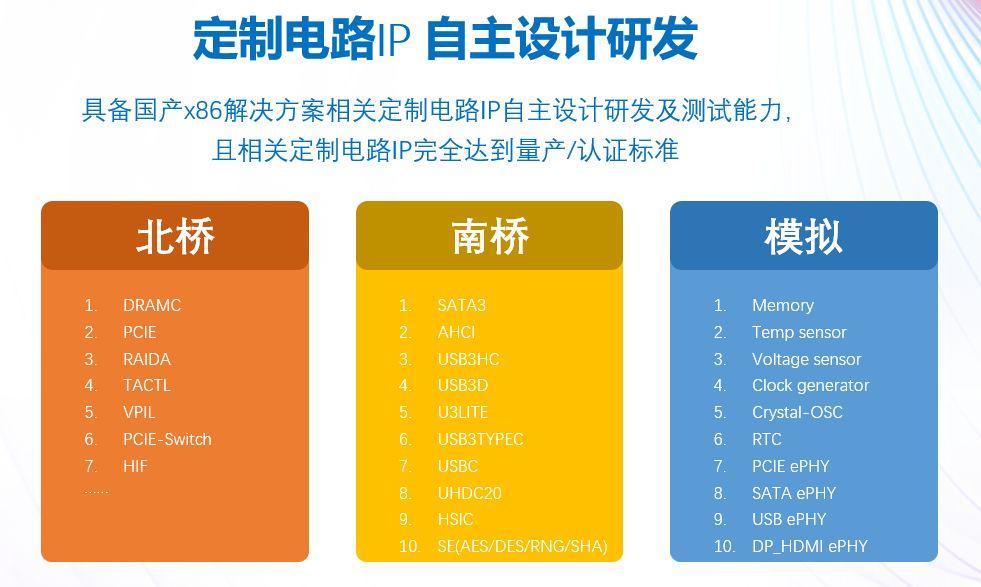 兆芯CPU:让国产防火墙技术硬起来