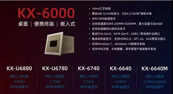 KX-6000首款3GHz国产CPU 值得期待