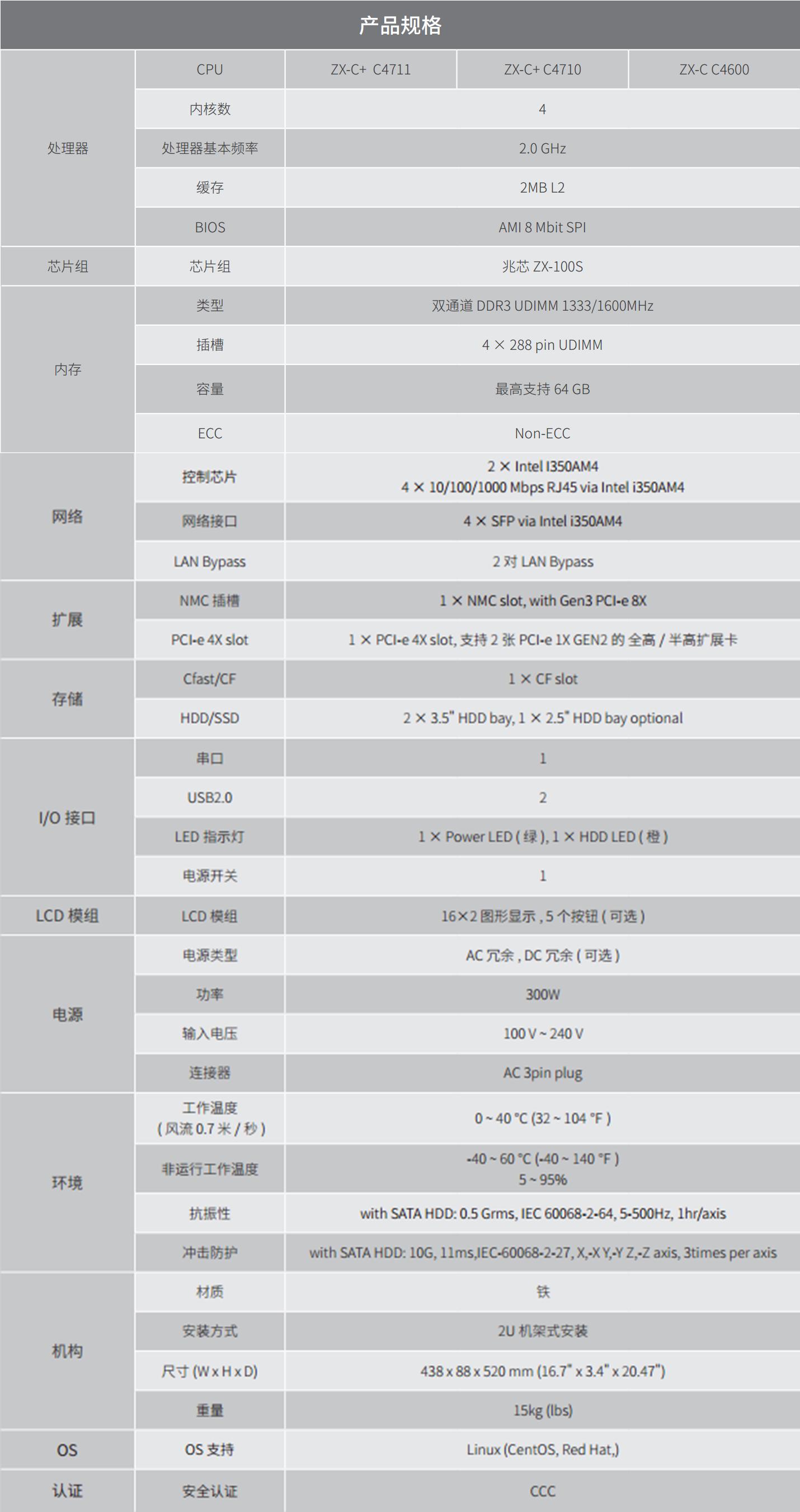 研华FWA-4000网络安全平台
