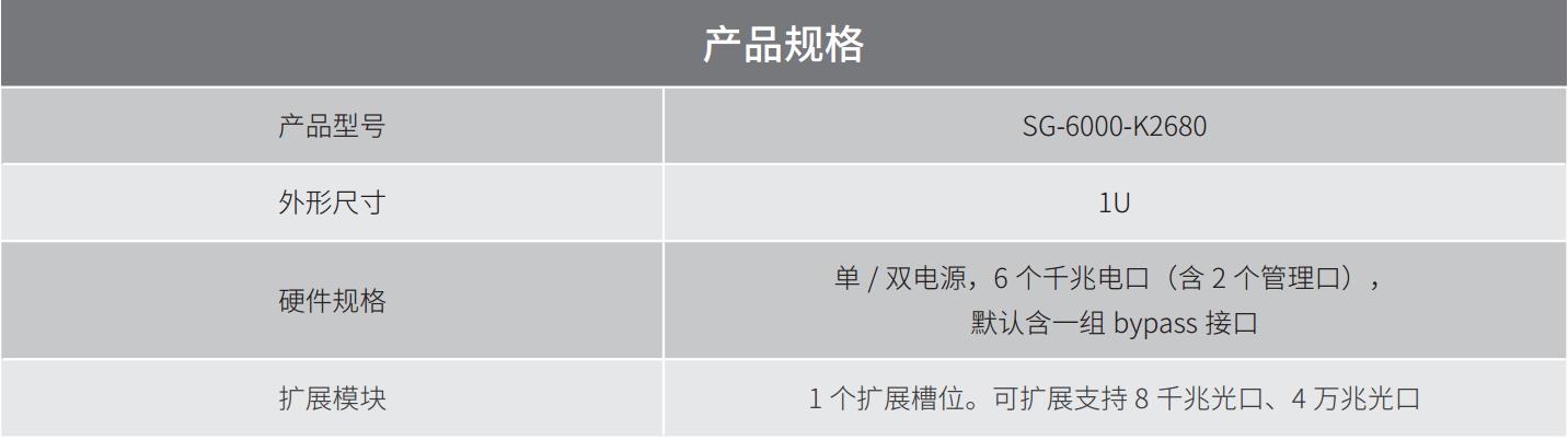 山石网科 SG-6000-K2680 防火墙