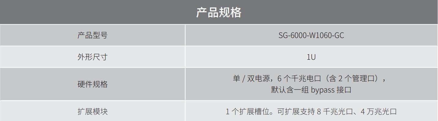 山石网科 SG-6000-W1060-GC Web应用防火墙