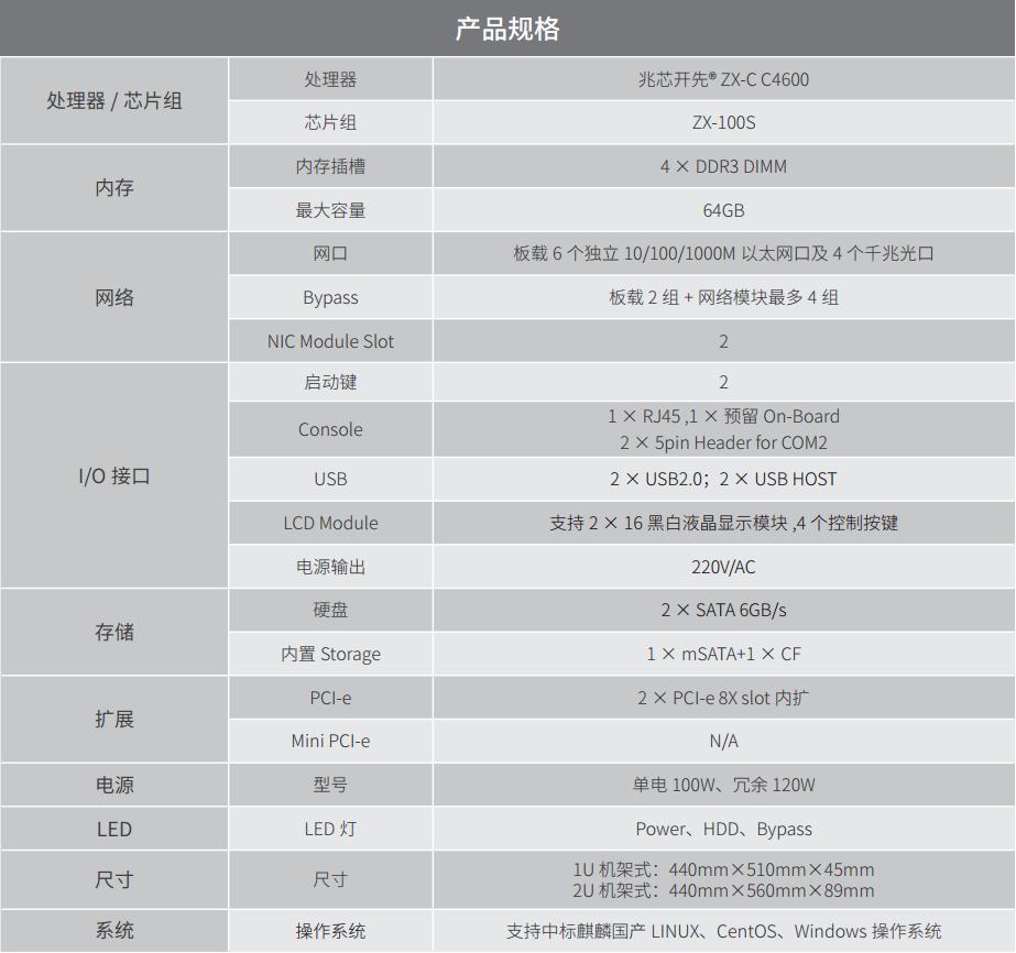 乐研 RIS-2198 网络安全平台