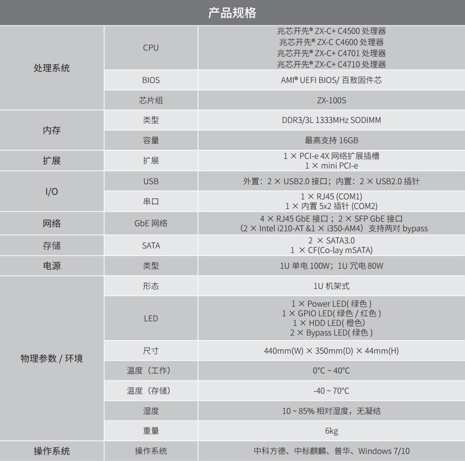 其阳 SCB-2612 网络安全平台