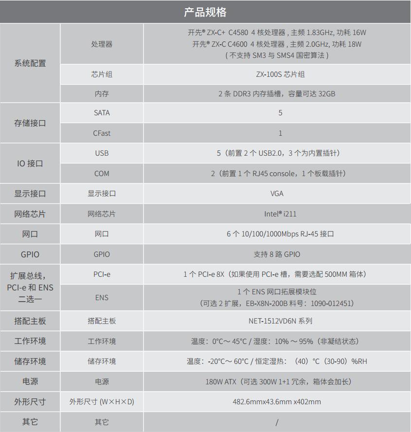 研祥 NPC-5115 网络安全平台