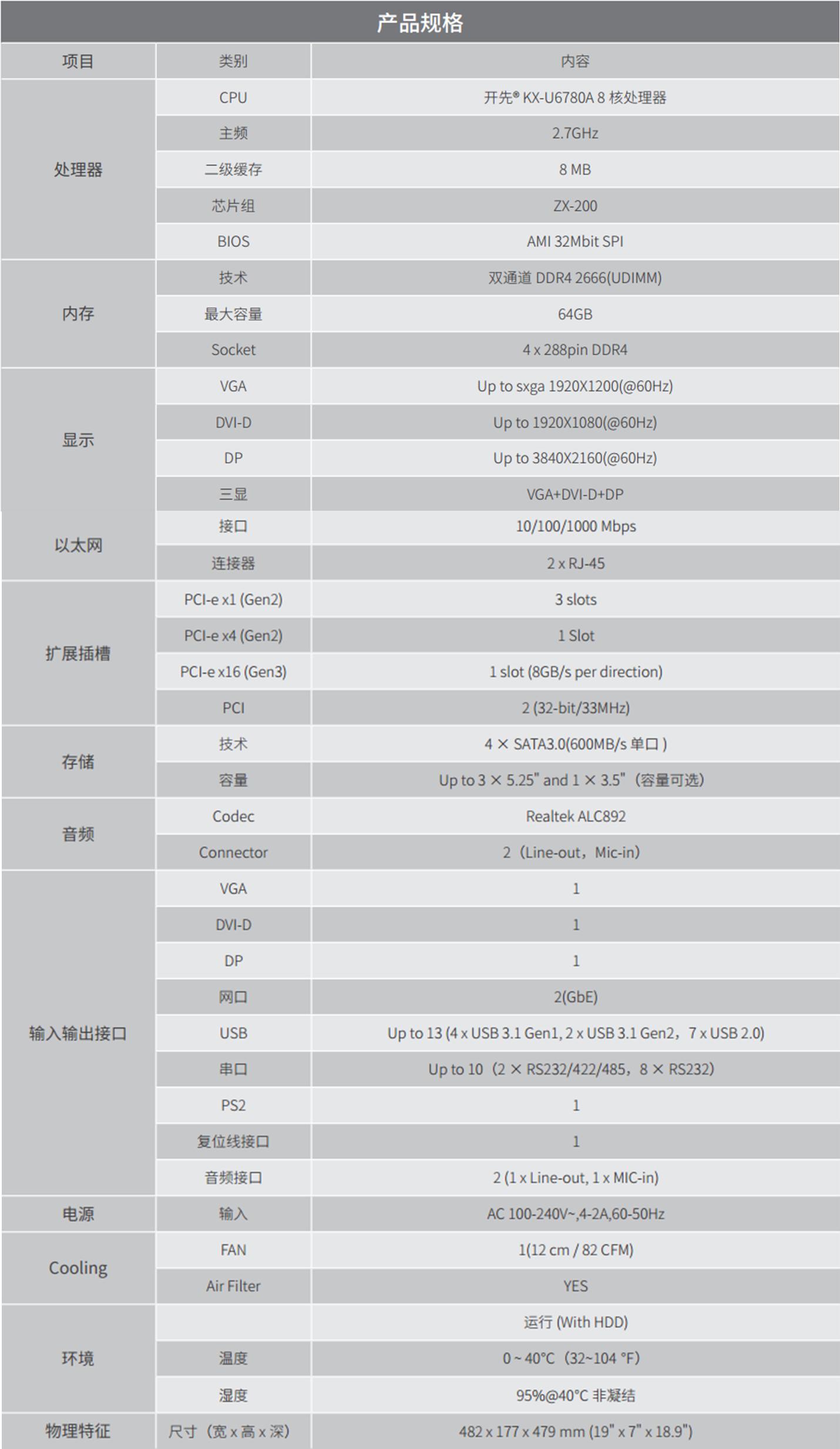 研华 IPC-610 工业电脑