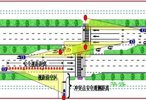 交通影响贝博网:TransCAD技术推进城市建设项目交通影响贝博网报告编制的技术思考