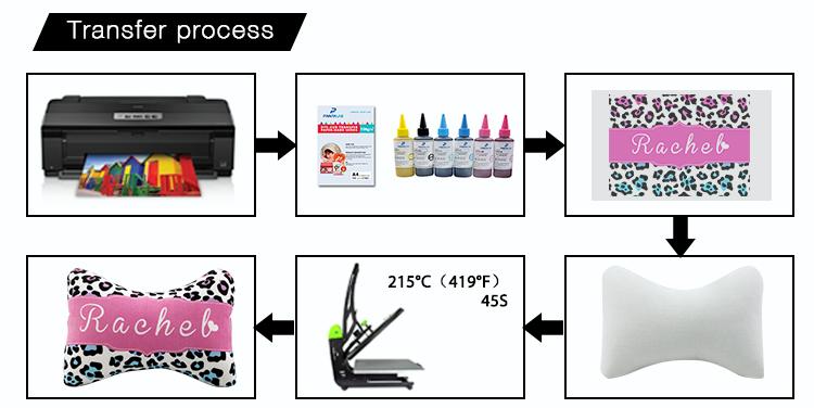 printing tips for car cushion