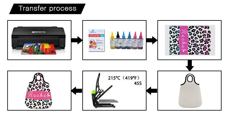 Printing for sublimation Linen Car Trash Bag