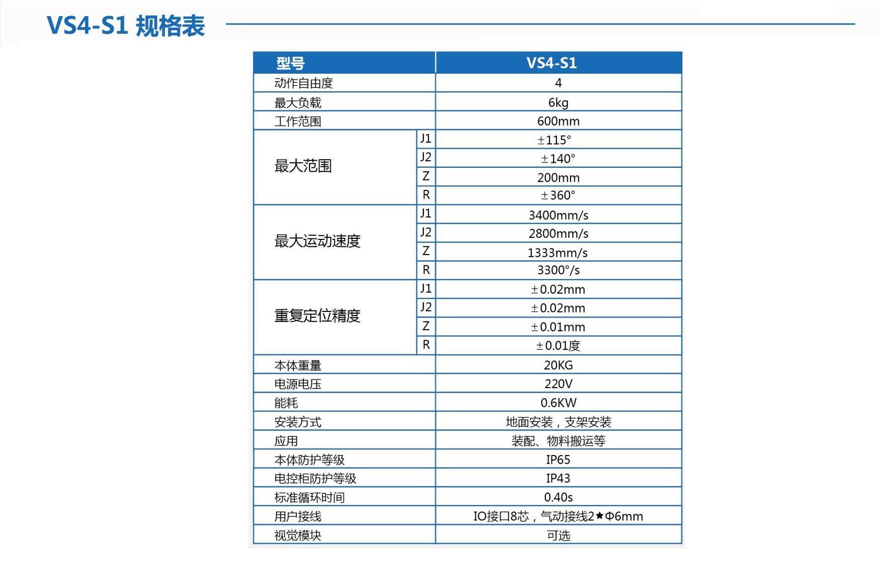 6kg 四关节机器人 桌面型 (2019款)