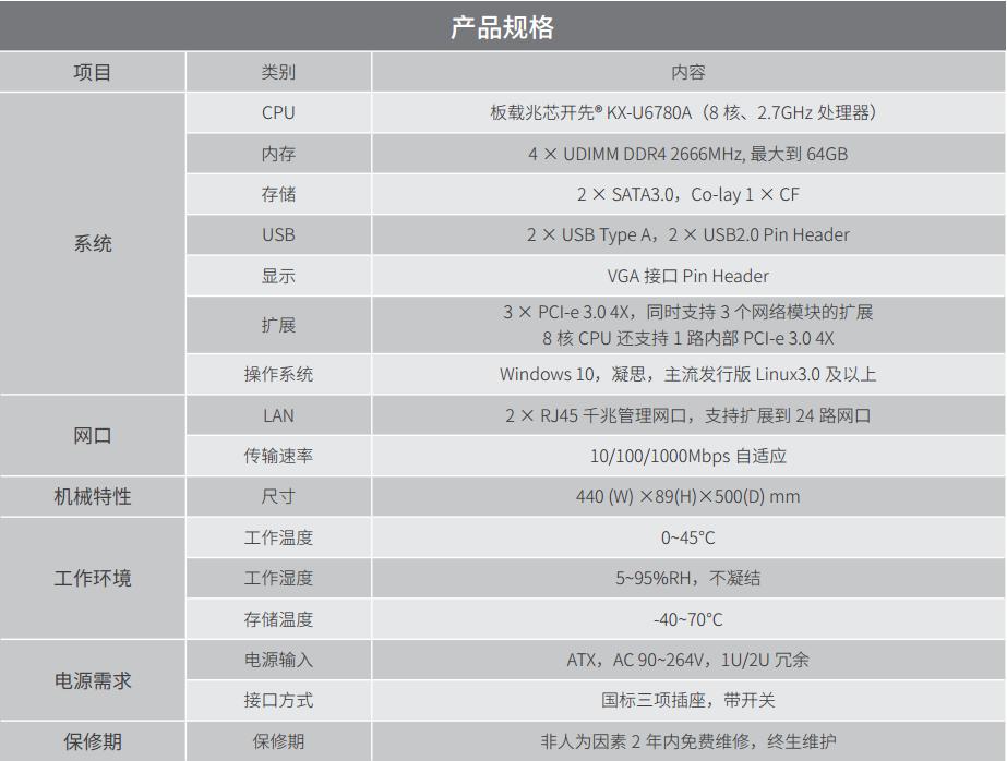 华电众信 HZC-7700 2U 态势感知网络安全平台