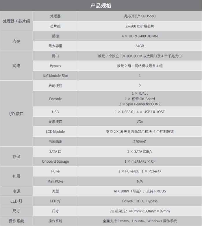 乐研 RIS-3030 2U 机架式网络通讯平台