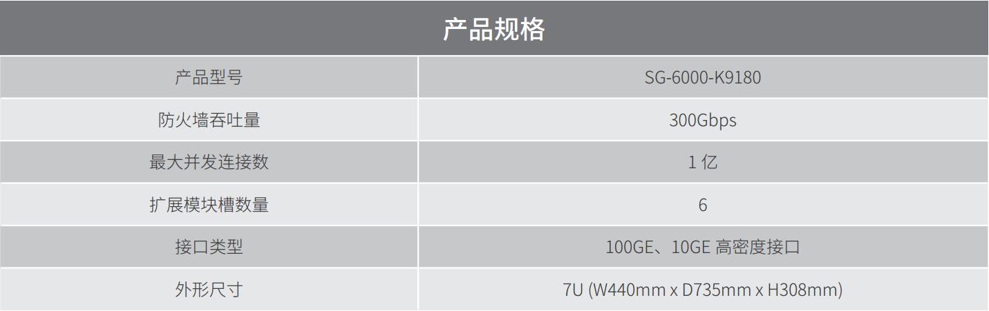山石网科 SG-6000-K9180 安全平台