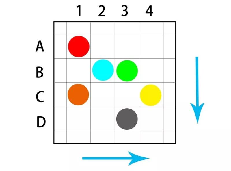 搞清楚时序与频率的区别了吗?哪个对内存性能影响大?宏旺半导体来解答