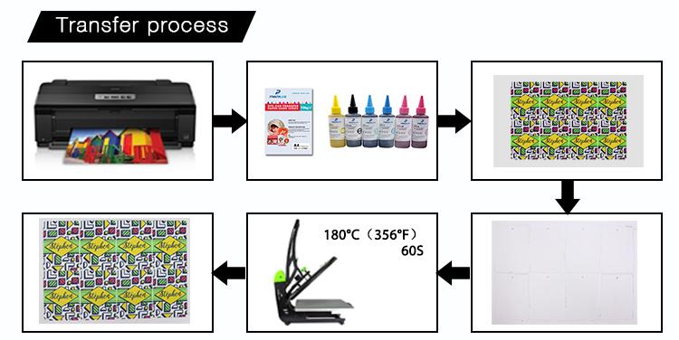 printing parameter for customization air freshener