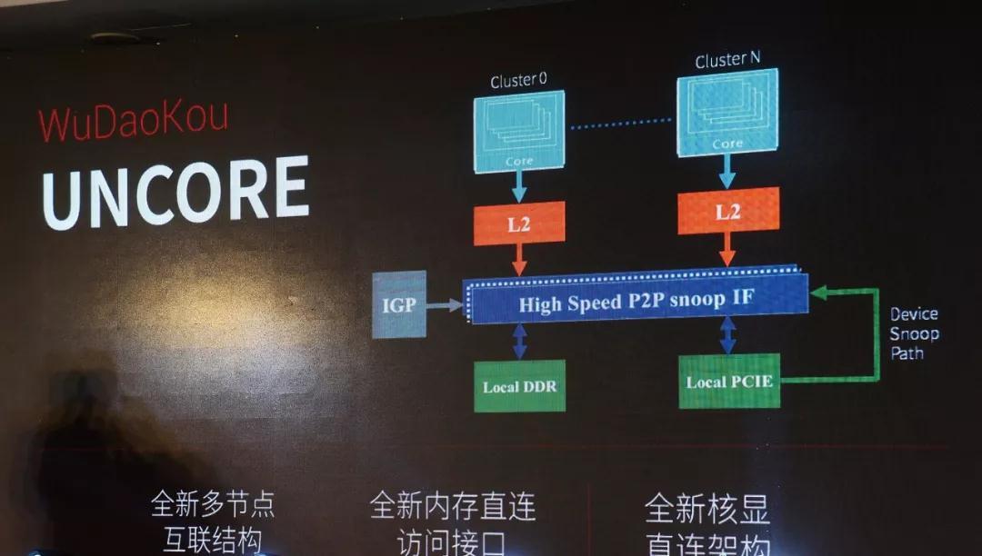测评 | 释放8核心的威力,兆芯KX-5000系列通用处理器整机独家首测