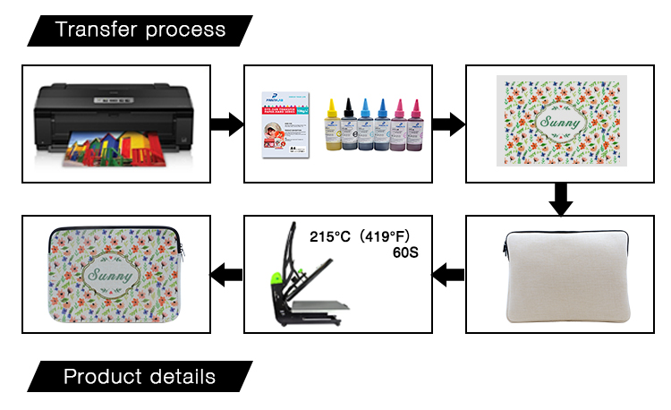 printing steps for sublimation linen laptop bag