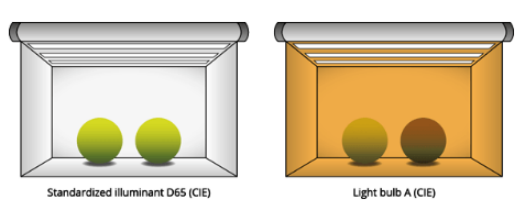 JUST—利用对色灯箱进行符合ISO3668的色彩评估