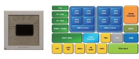 测评 | 匹敌英特尔Core i5! 国产3.0GHz x86处理器性能独家首测