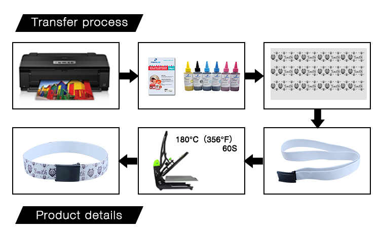printing process for sublimation belt