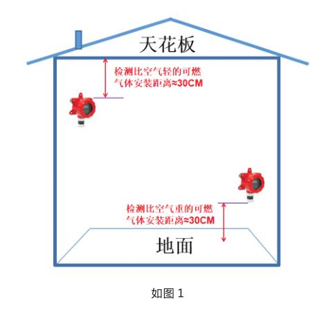 泰燃智能NB工业报警器介绍