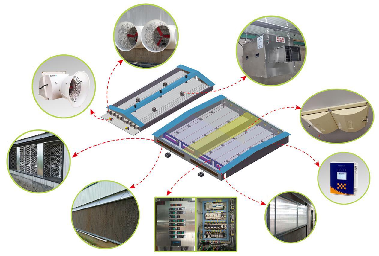 TOMUU efficient and intelligent solution to farm animal husbandry ventilation system-U12