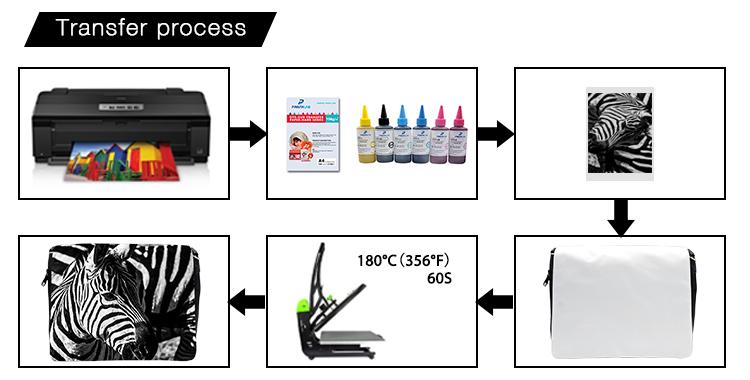 printing parameters for sublimation shoulder bag medium