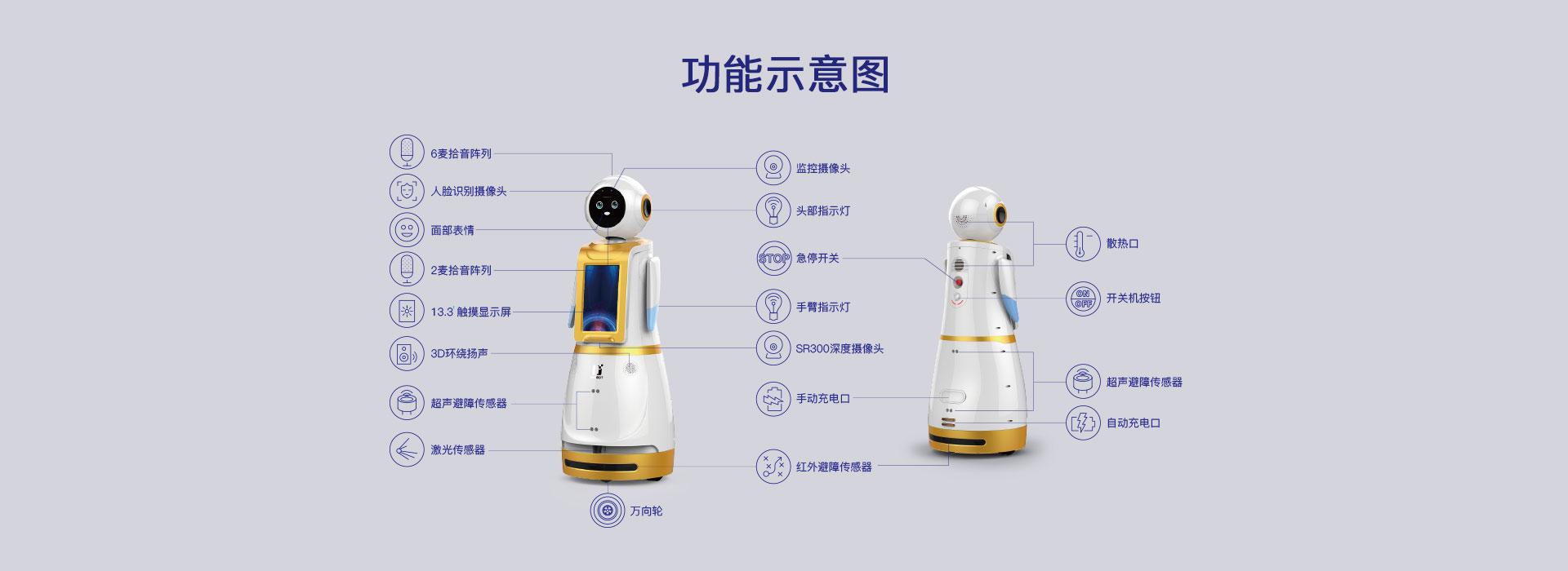 安优米商用服务机器人