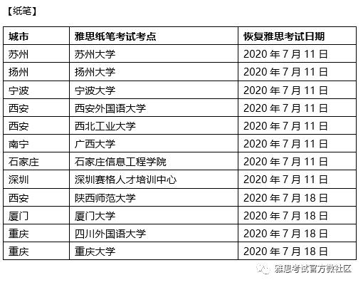 关于2020年7月雅思复考具体安排的通知