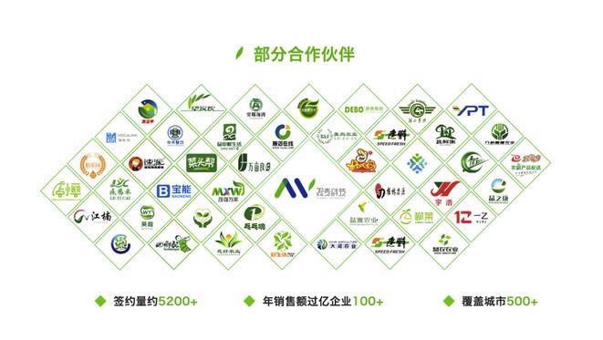 科兴名企丨观麦科技入驻科兴科学园,引领生鲜行业数字化变革