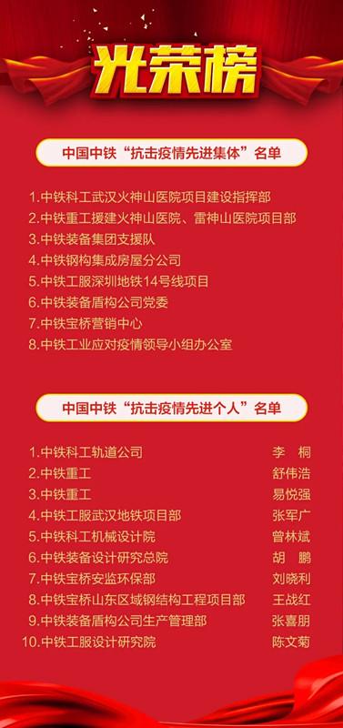 中铁工业抗击疫情8个先进集体和10名先进个人获中国中铁党委表彰