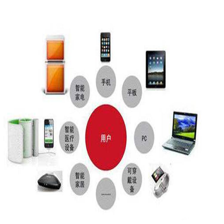 【金其利】嵌入式系统和嵌入式操作系统